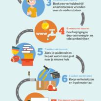 infographic verhuizen in 10 stappen